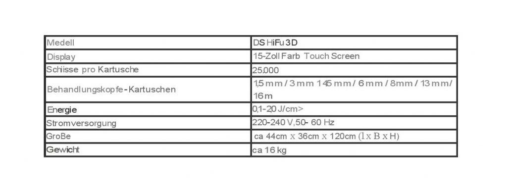 3D HiFu Ultraschall technische Daten
