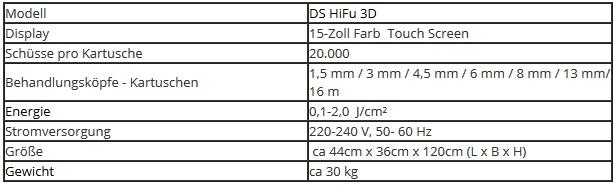 Datenblatt HiFu Gerät